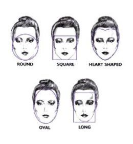 How To Choose The Right Hairstyle For Your Texture And Face Shape