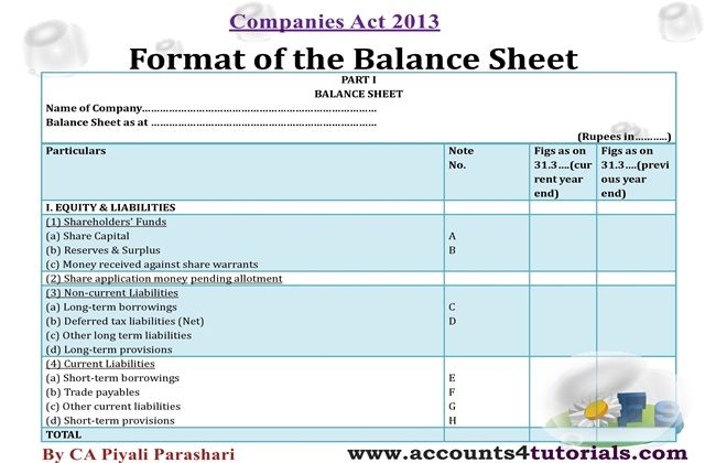 Balance Sheet, Profit And Loss Account Under Companies Act 2013, SCHEDULE  III. Read  Profit And Loss And Balance Sheet Template