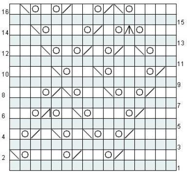 Jacquies Knitting Chart Maker Review Chart Maker Knitting Charts