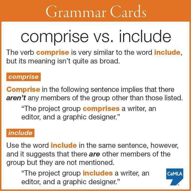 Pin by English ForEveryone on GRAMMAR Pinterest English