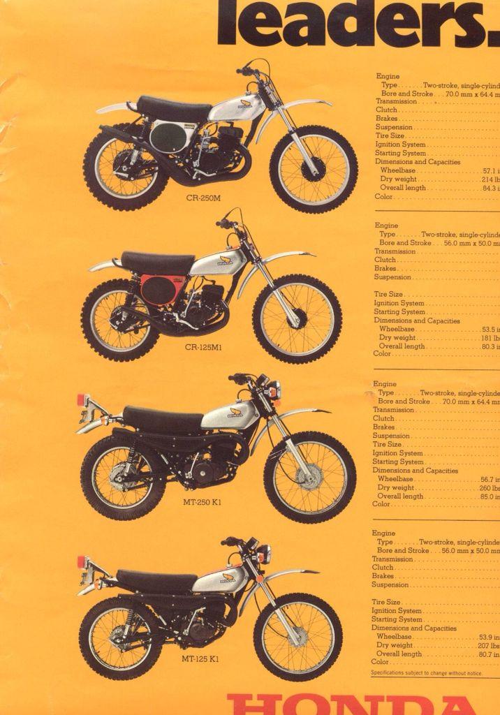 Pin By Greg Clarke On Hondas Honda Dirt Bike Honda Motorcycles Honda Motorbikes