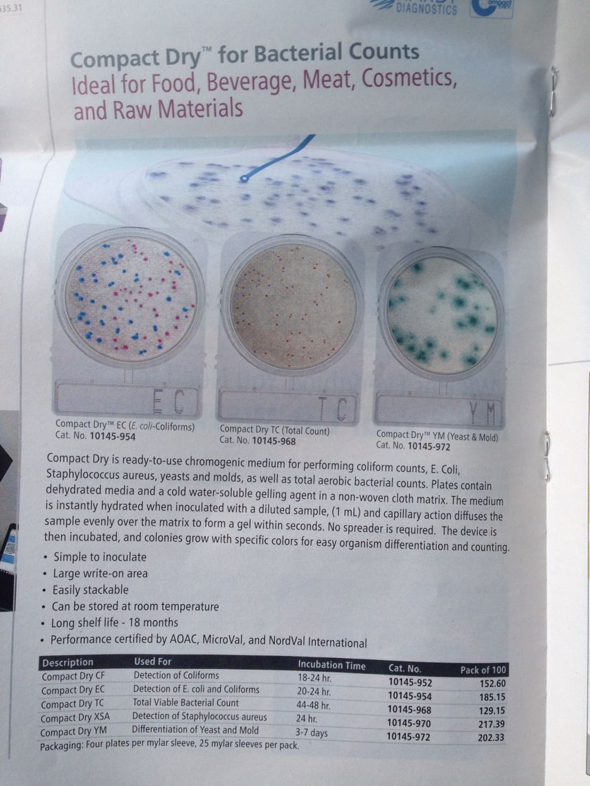 Food safety food safety food raw materials