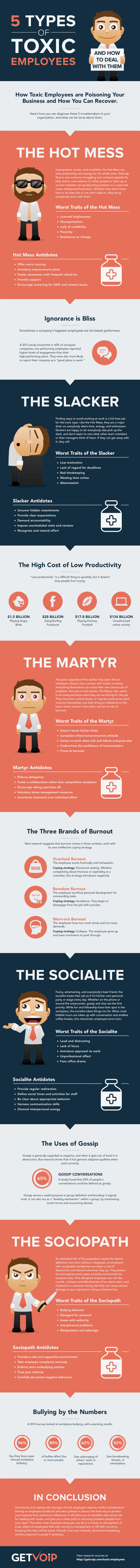 toxic-employees-infographic