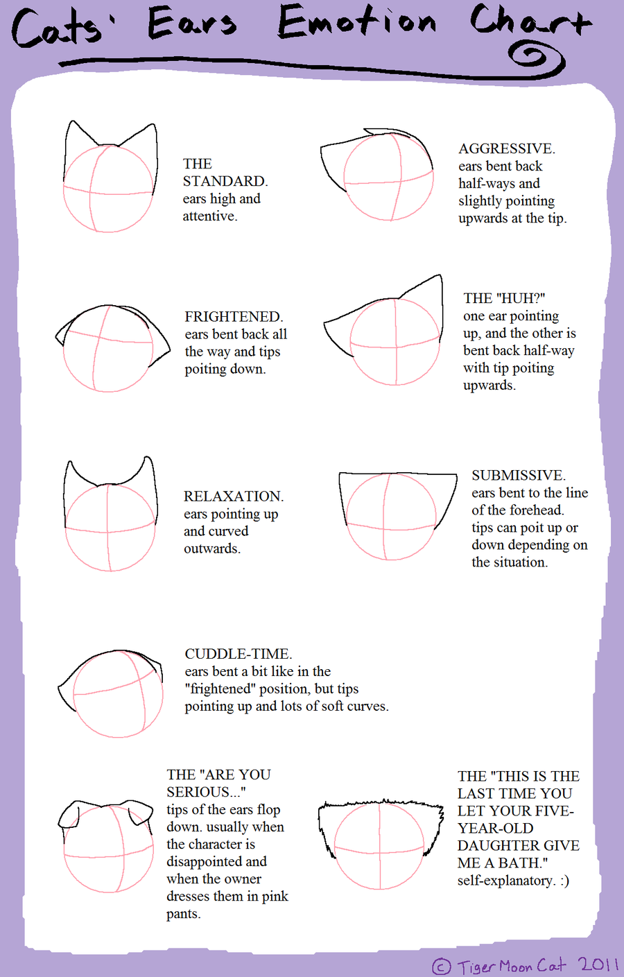 Cats Ears Emotion Chart By Tigermooncat On Deviantart Anime Cat Ears Furry Drawing Anime Drawings Tutorials