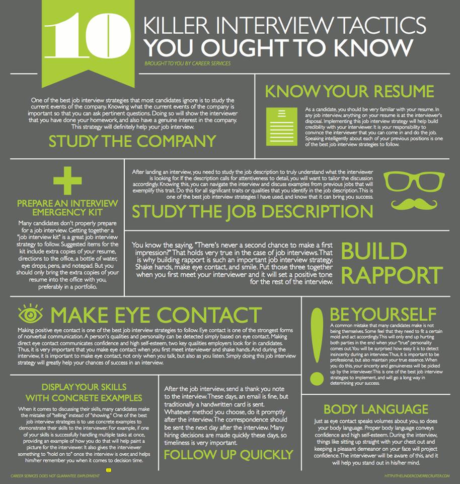 10 interview tactics you should know. #Jobinterviewquestions | job ...