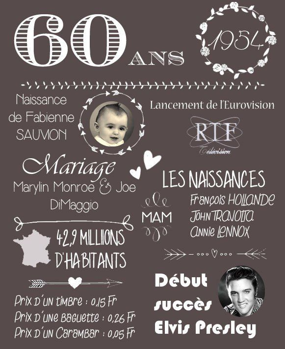 Souvent Carte anniversaire 60 ans … | Birthday ! | Pinterest | Carte  IR45