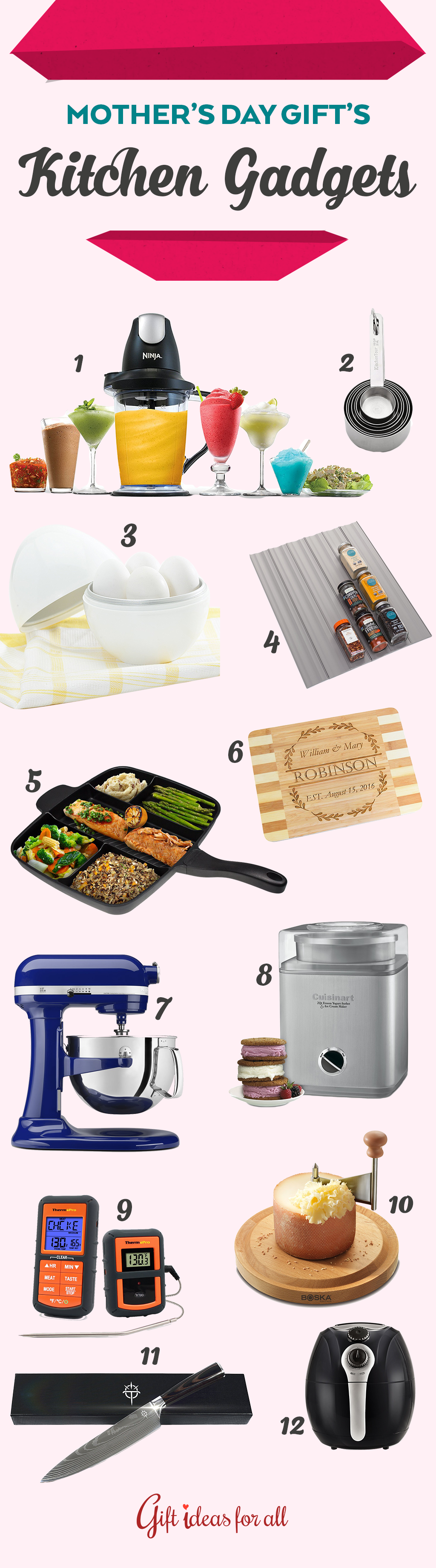 Proven Motherus Day Presents Ideas for Your Cooking Lover Mom