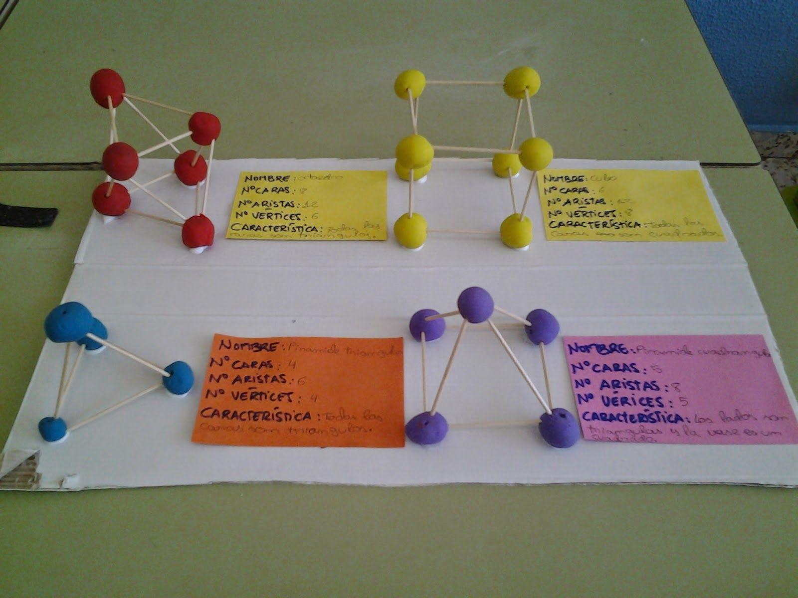 Fabricamos Cuerpos Geométricos En 3d Actividades De Geometría Matematicas Proyectos De Matemáticas