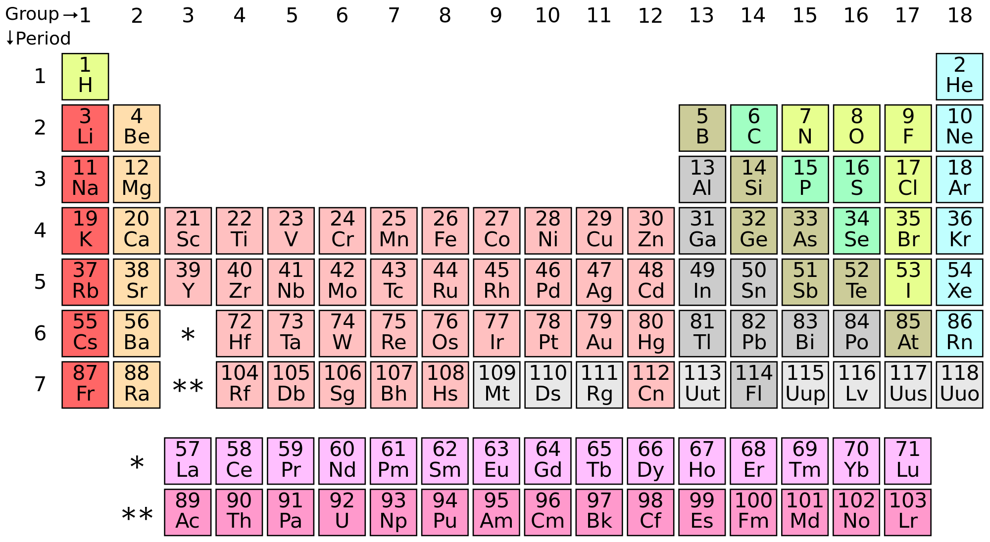 Periodic table hada googlom little things make me happy periodic table hada googlom gamestrikefo Images