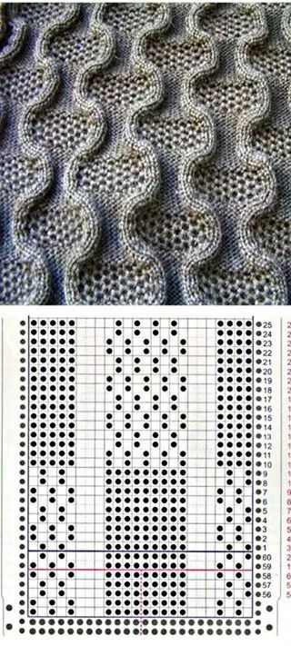 Schema   maglia idee   Pinterest   Strickmuster, Strickmaschine und ...