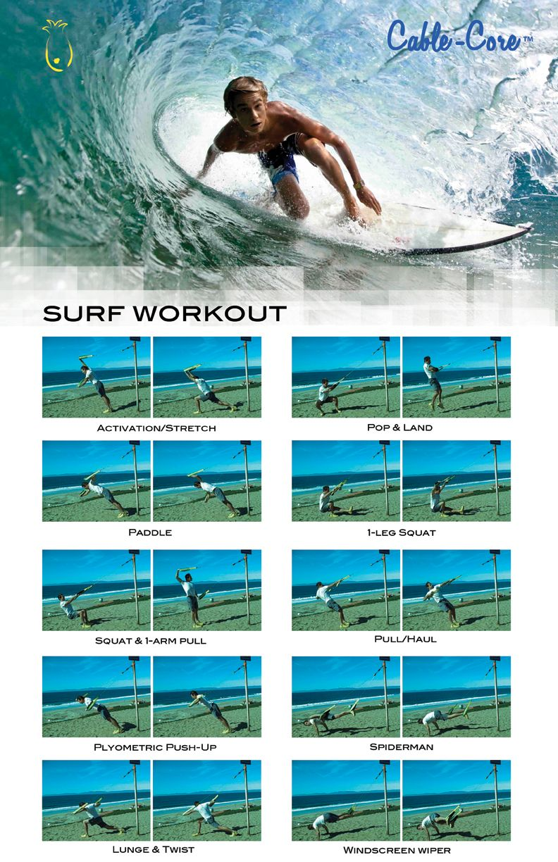 South Korea Tales Surfing, Surf training, Surfer workout