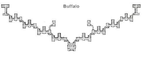 Business plan writers buffalo ny