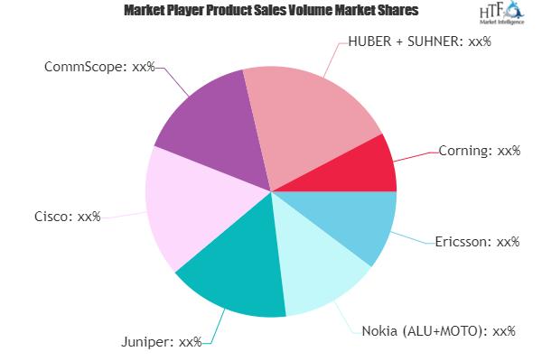 Wireless Infrastructure Market Is Thriving Worldwide Ericsson Nokia Juniper Cisco In 2020 Competitive Analysis Marketing Marketing Trends