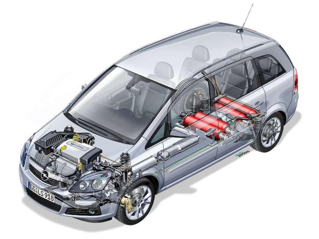 Opel Zafira B 1 6 Cng Ecoflex