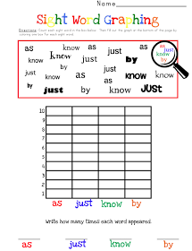the moffatt girls 1st grade sight word graphing cade sight