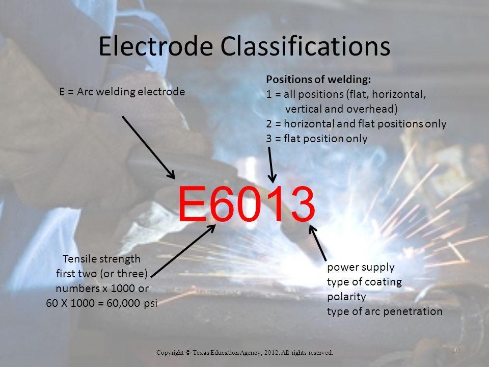 Electrode Classifications 10 E6013 E   Arc Welding