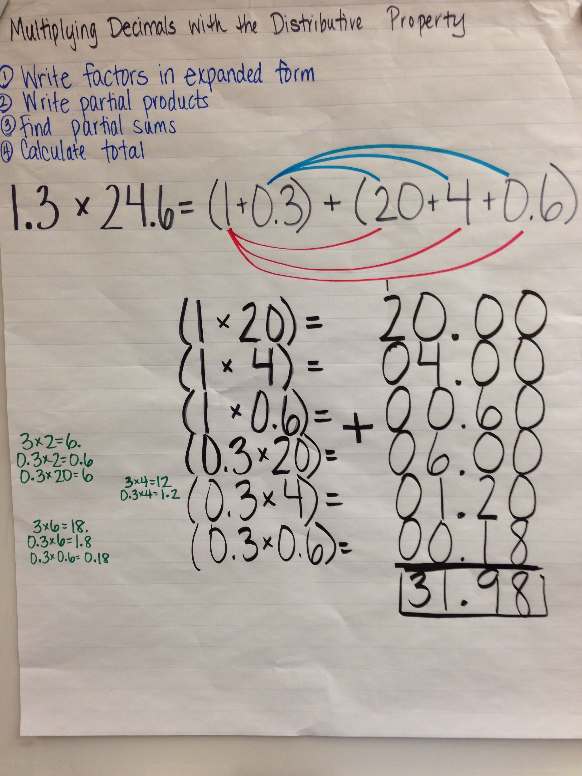 Multiplying Decimals With The Distributive Property
