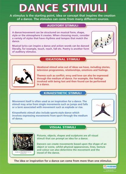 Dance Stimuli Poster