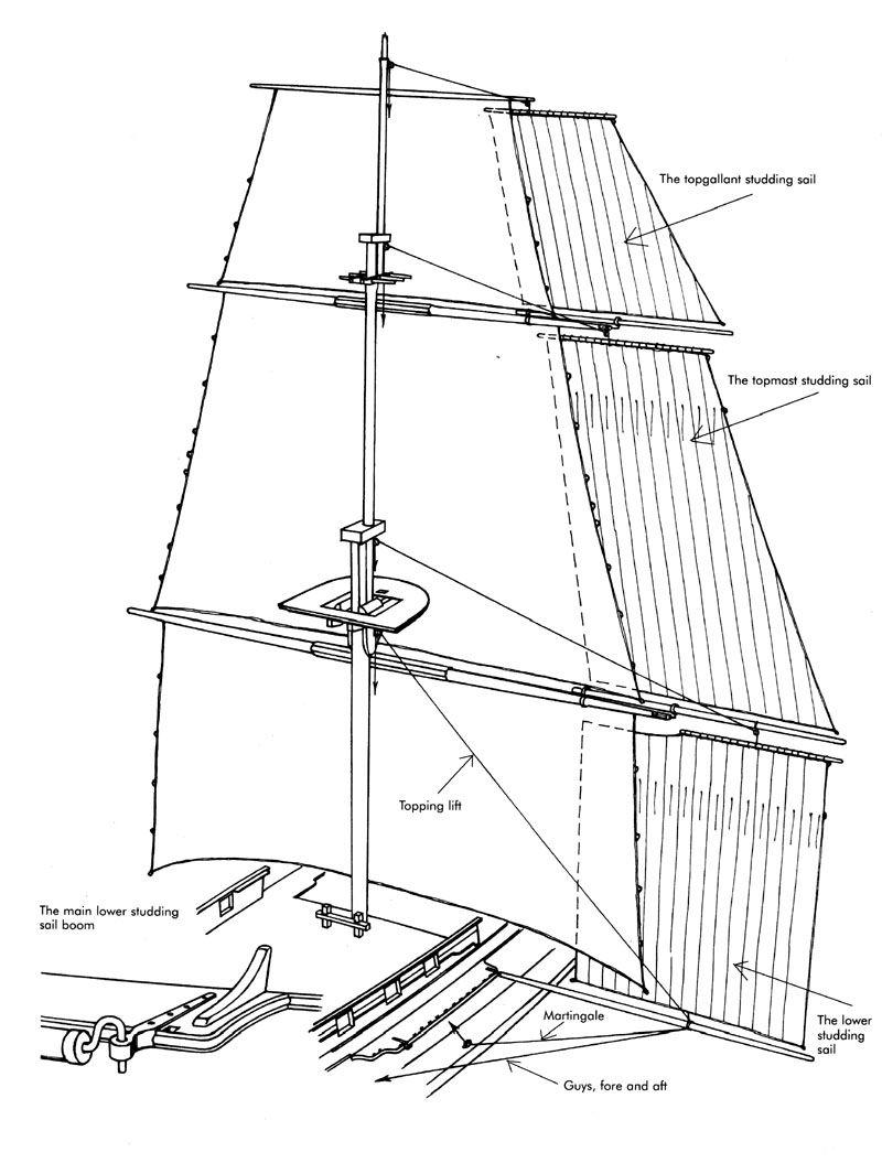 boatpartsandsupplies com   has some information on