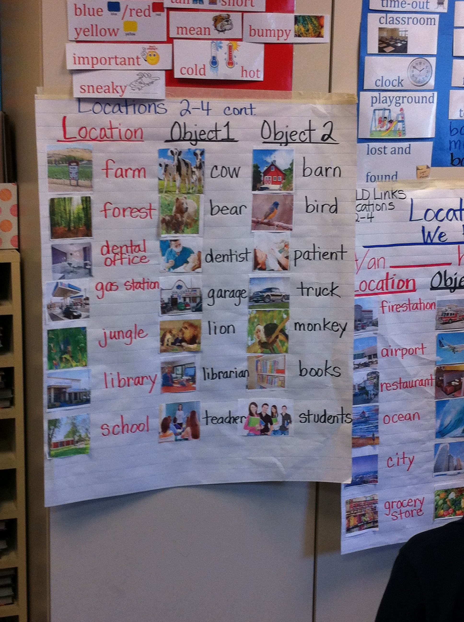 This Teacher Is Using The Eld Links Locations Theme With
