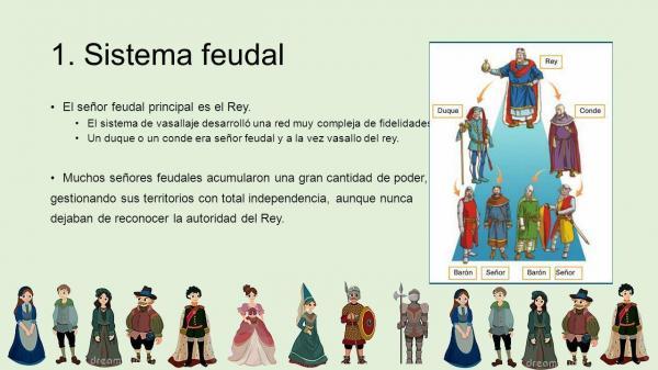 Economia De Subsistencia En La Edad Media Resumen Corto Imperio Carolingio Edad Media Resumen Edad Media