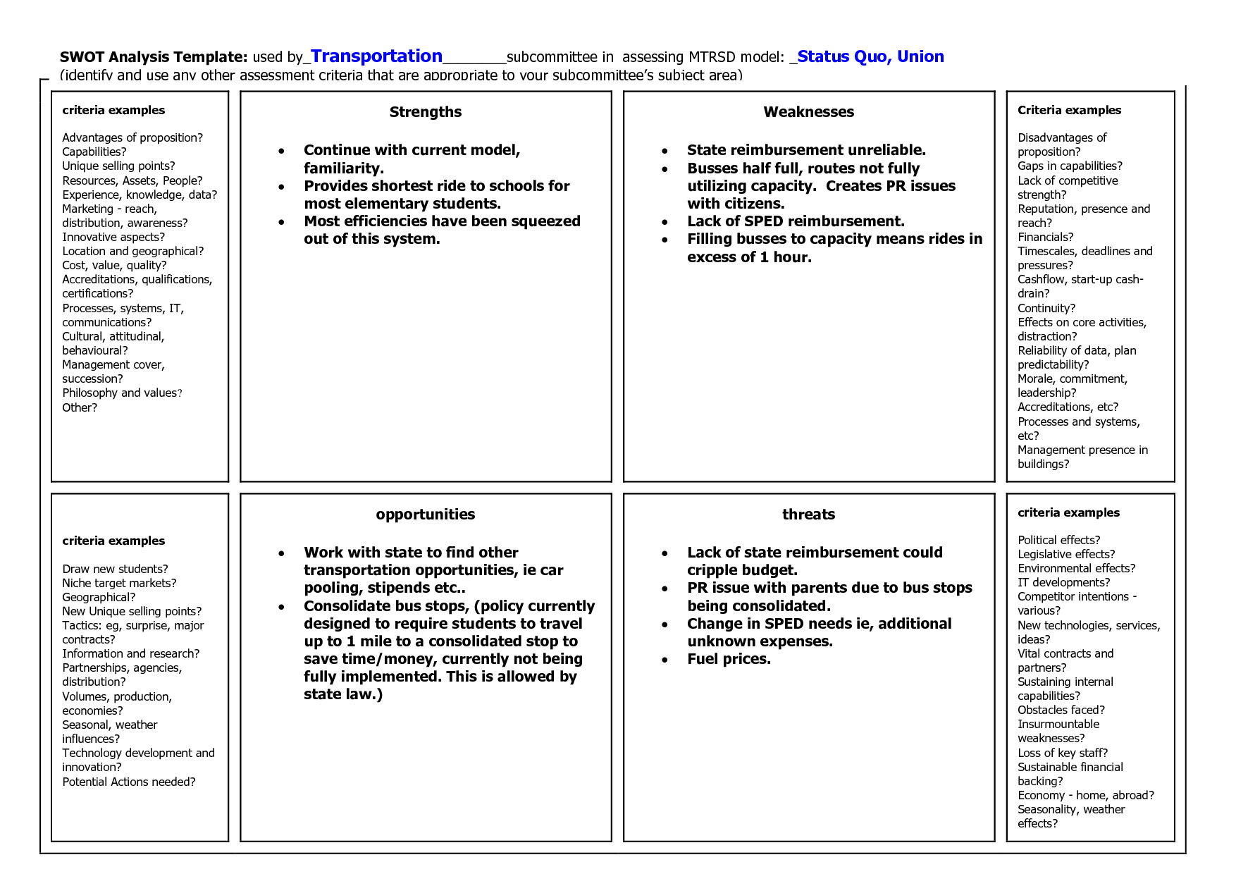 Swot analysis template doc images for Capabilities analysis template