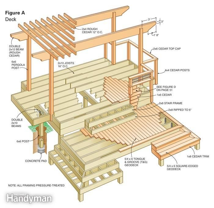 Dream Deck Plans Cedar Pergola Composite Decking And