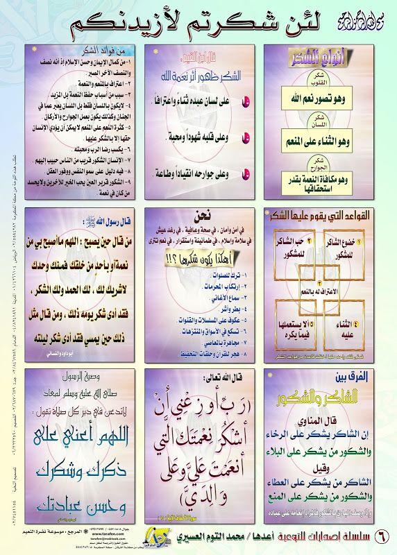 مدونة محلة دمنة الشكر انفوجرافيك عن أنواعه وفوائده Islam Facts Learn Islam Islamic Phrases