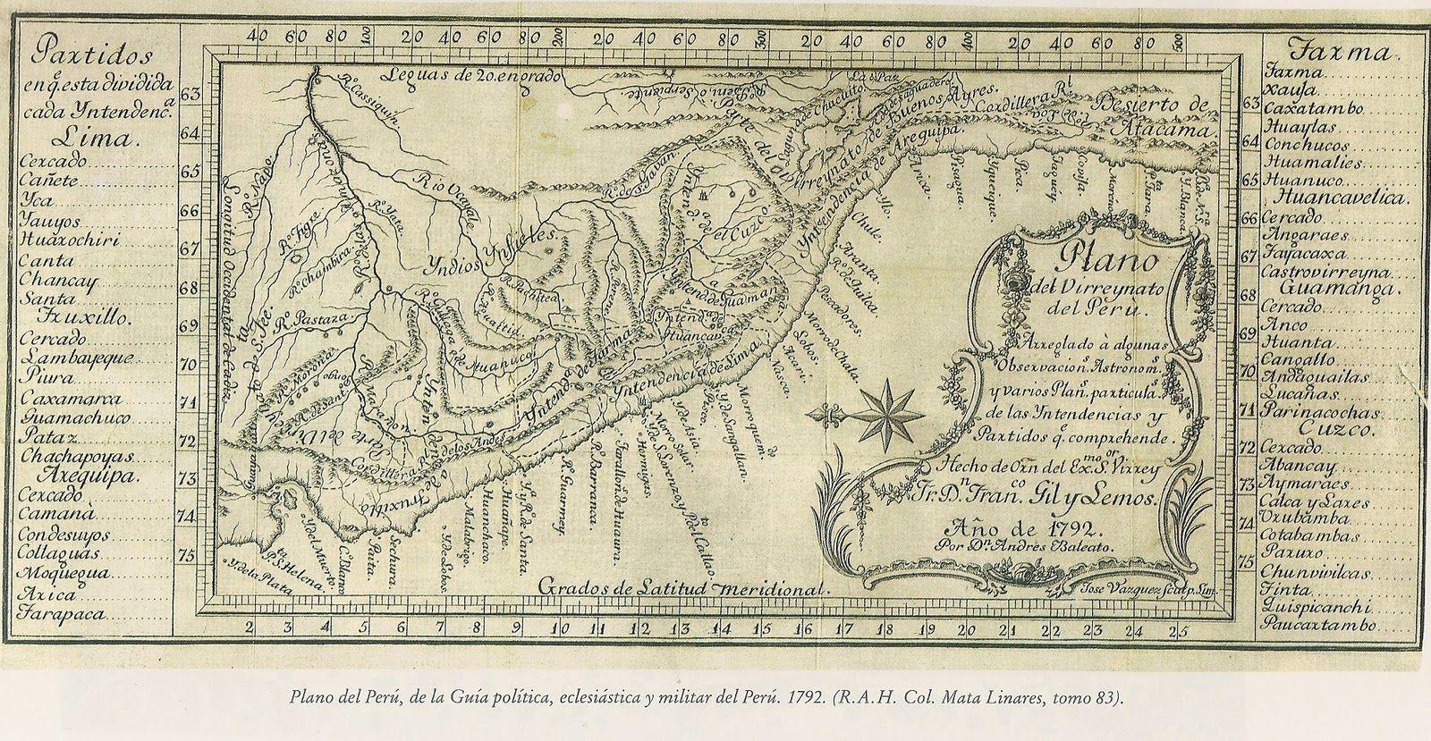 Plano del Perú 1792