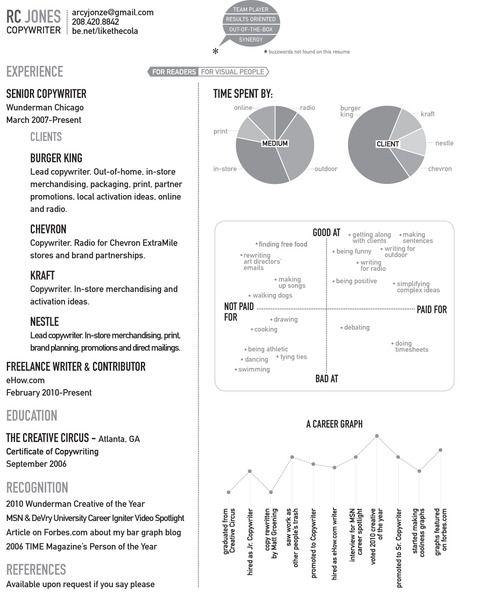 best resume I\u0027ve ever seen Work Resume Visual resume