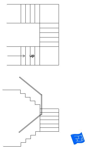Types Of Stairs Types Of Stairs Staircase Layout House Layout
