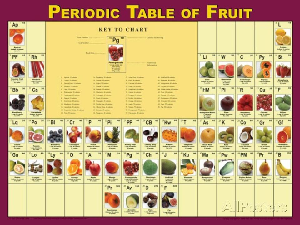 Periodic Table of the Fruits and Nuts Educational Food Poster - best of tabla periodica de los elementos pdf wikipedia