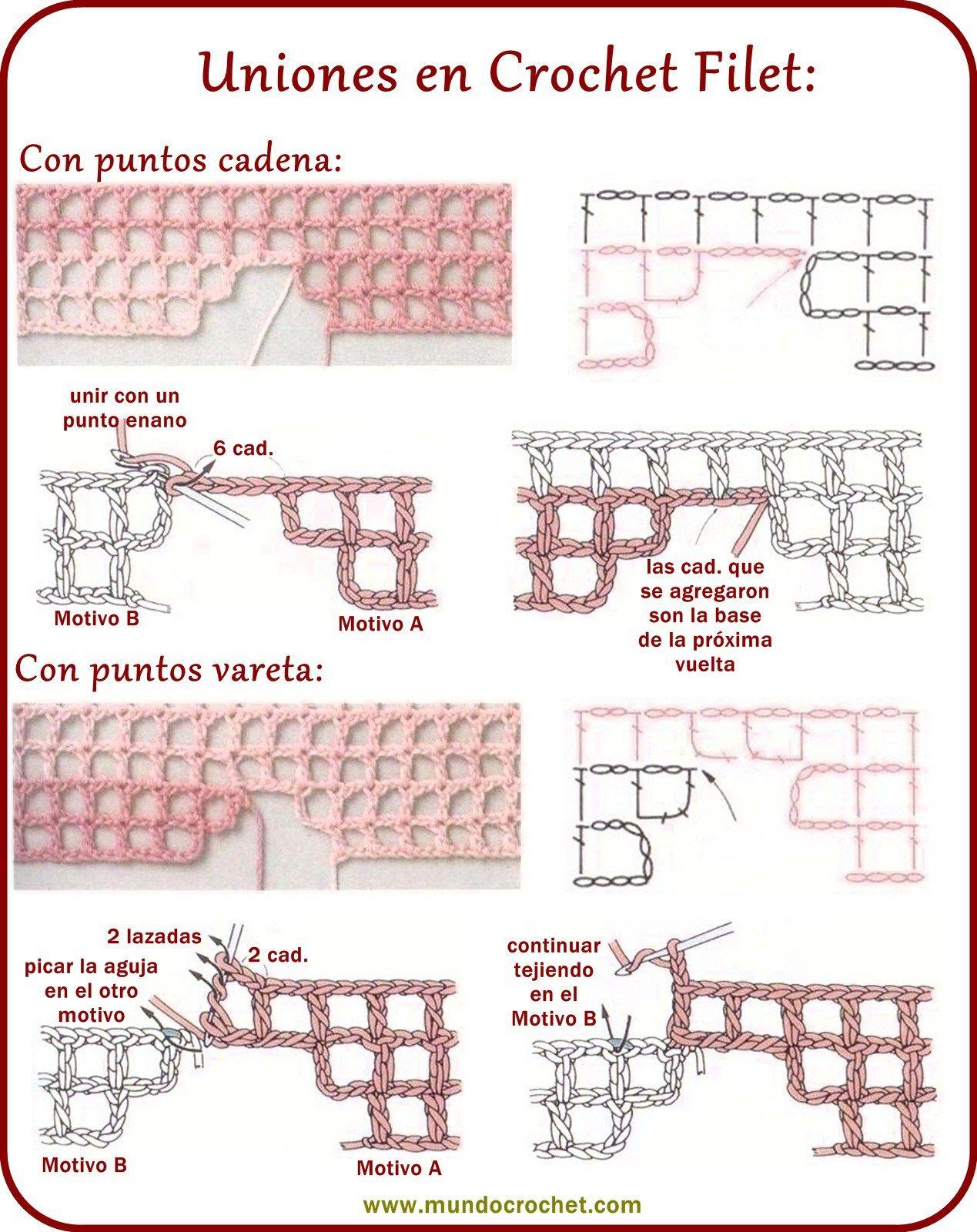 Crochet Filet | Técnicas de crochet | Pinterest | Filete, Cómo tejer ...
