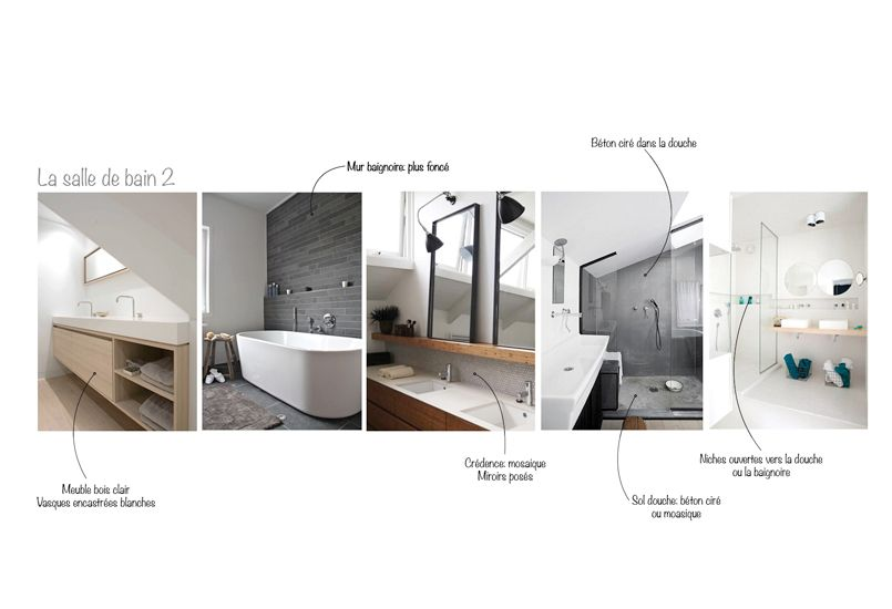 Prestations - Architecture, Décoration, Home Staging, Lyon | Make ...