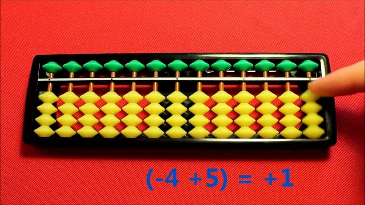 Part 3 Of Abacus Abacus Homeschool Math Intro [ 720 x 1280 Pixel ]