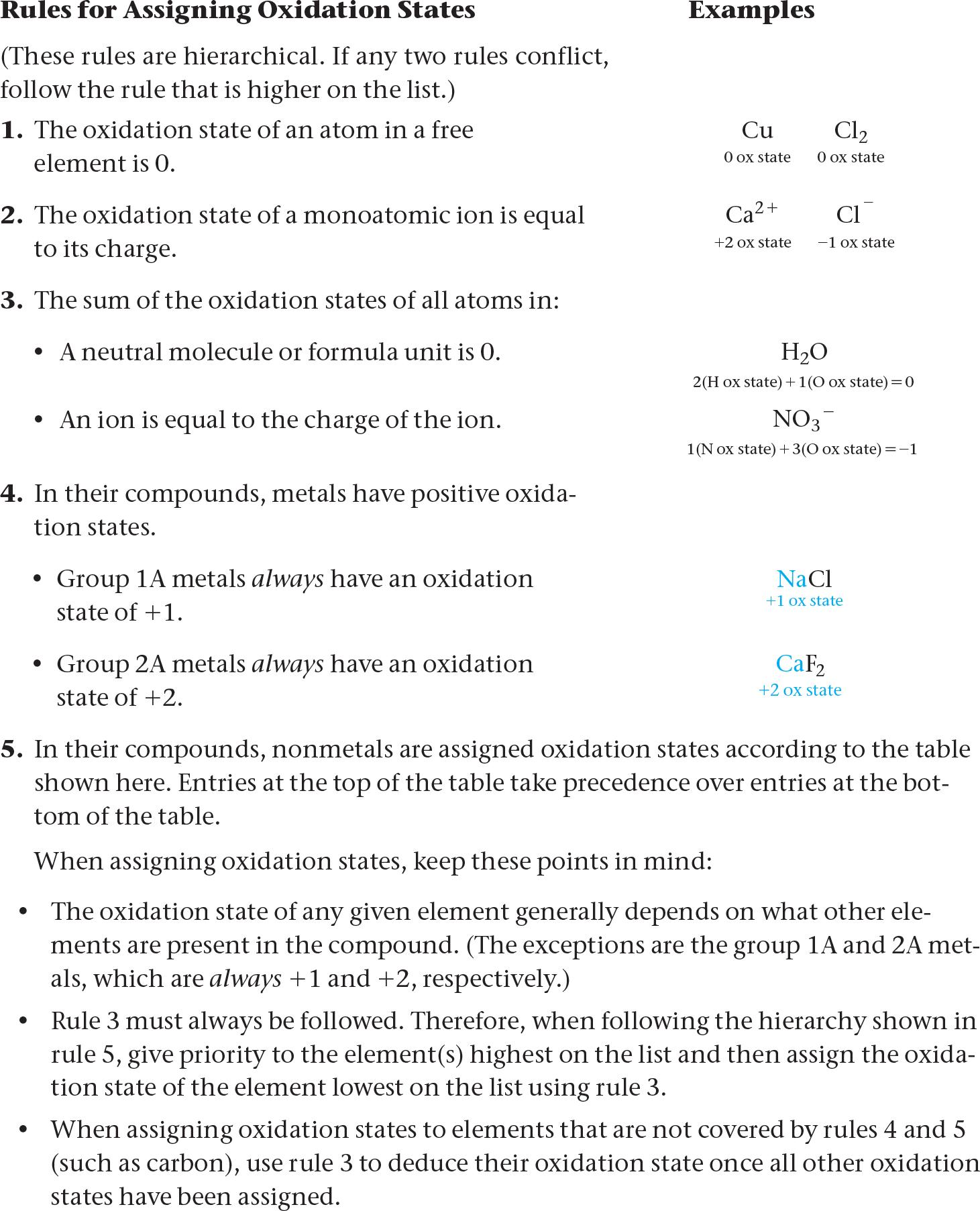 Oxidation And Reduction Worksheet Answer Key