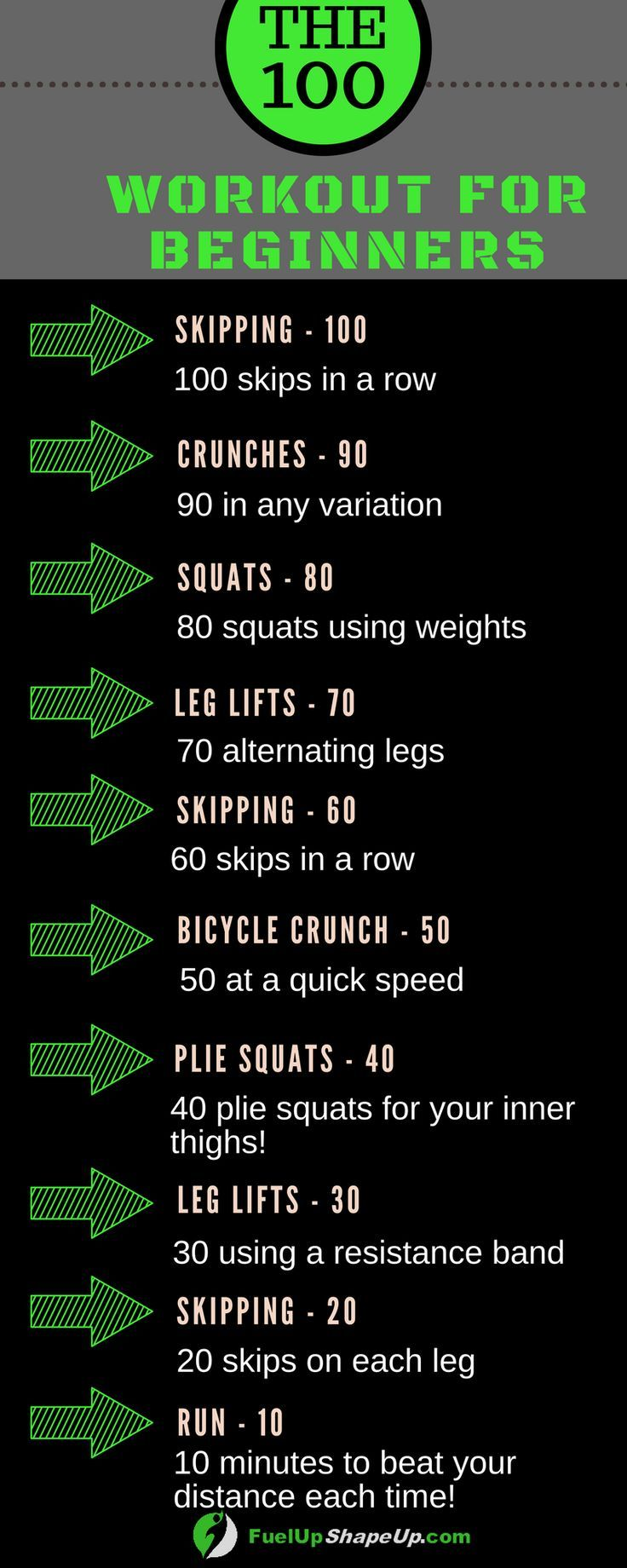 e3 live weight loss