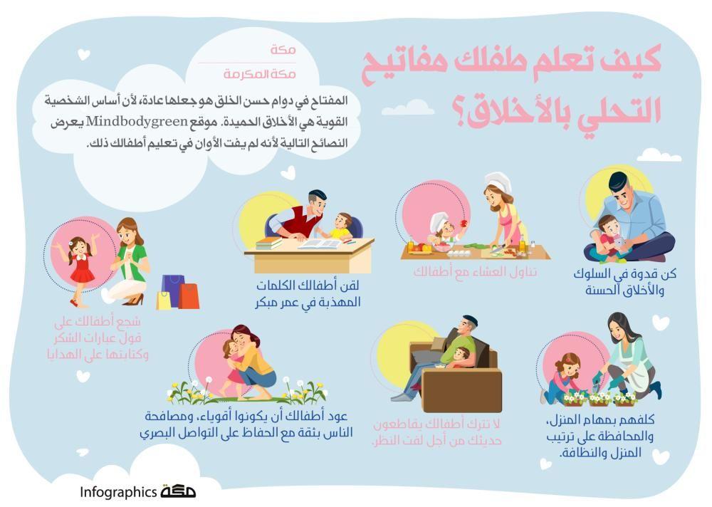 انفوجرافيك كيف تعلم طفلك مفاتيح التحلي بالأخلاق انفوجرافيك الأخلاق Infographic Graphic Moral صحيفة مكة How To Memorize Things Support Team