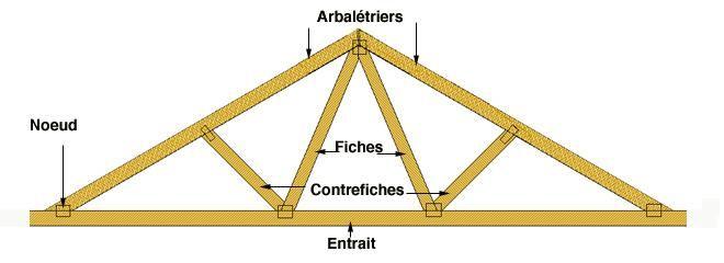 elevation fermette | Charpente bois, Charpente, Bois