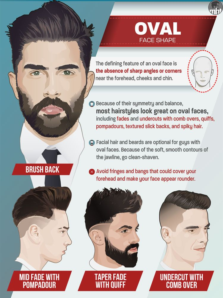 Hairstyles For Oval Face Men , Best Haircuts For Oval Face Shapes , Fade,  Undercut, Comb Over, Quiff, Pompadour, Textured Slick Back, Spiky Hair