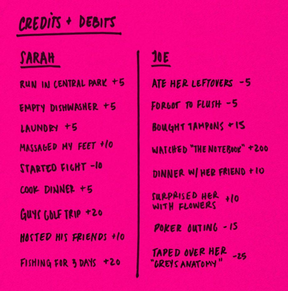 dating debits and credits