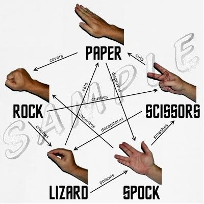Rock Paper Scissors Lizard Spock Quote