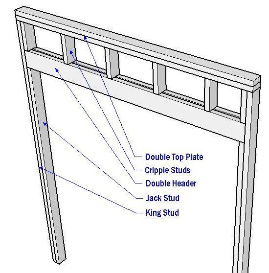 Widening A Closet Door Thumb And Hammer Closet Doors Sliding Closet Doors Framing A Closet