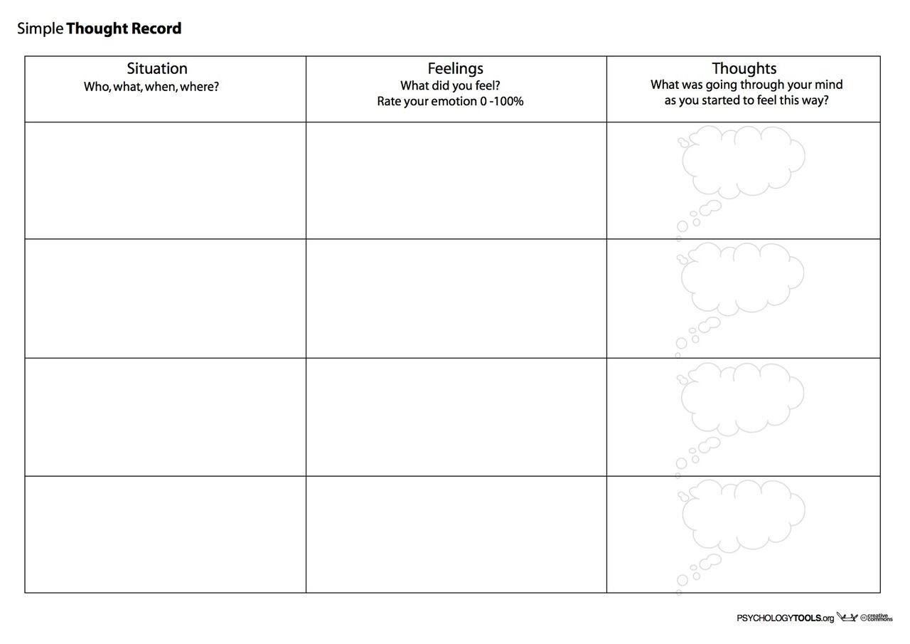 Social Worker Downloadable Cognitive Behavioral Therapy Worksheets