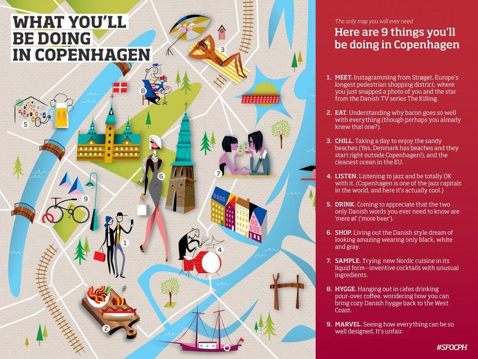 What youll be doing in Copenhagen Infographic Wander Pinterest - new world map denmark copenhagen