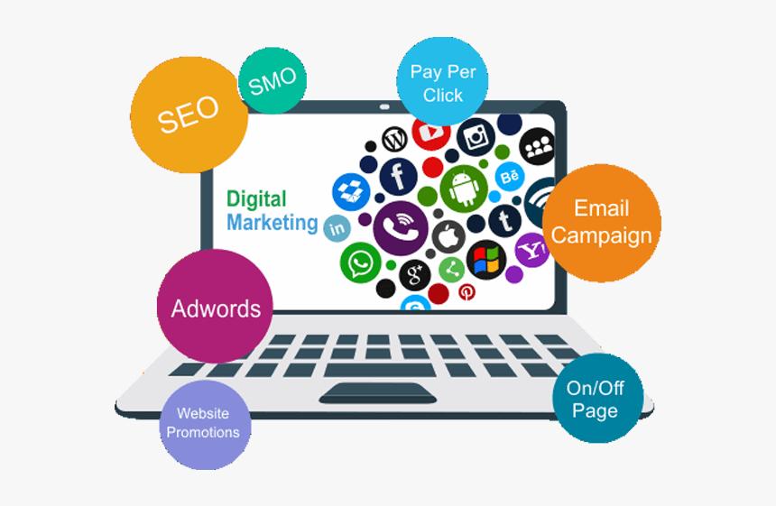 Digital Marketing Banner Png Whatsapp Marketing Marketing Publicidad