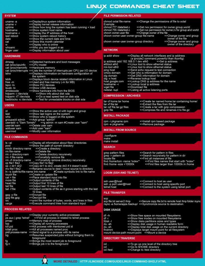10 Linux Unix Command Cheat Sheet 04 Tech Pinterest Linux And Tech