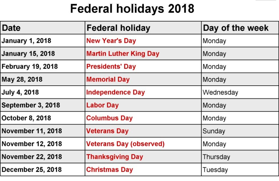 Printable 2018 Calendar With Federal Holiday ...
