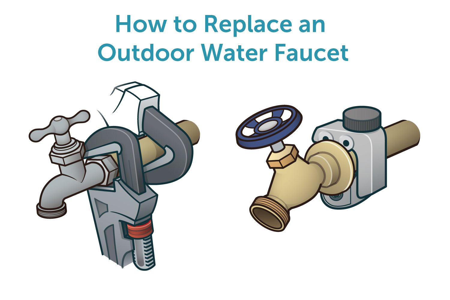 How to Replace an Outdoor Water Faucet Water faucet
