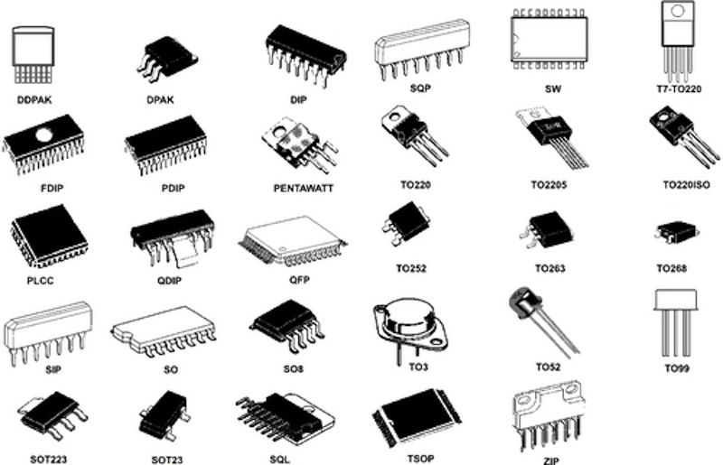 Package variety chart | Bits Bytes and Boards | Pinterest | Circuits